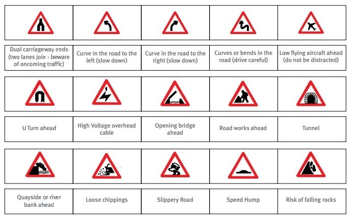 Advance Warning Signs