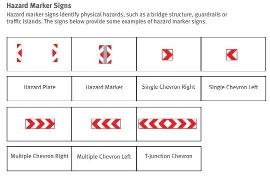 Hazard Marker Signs