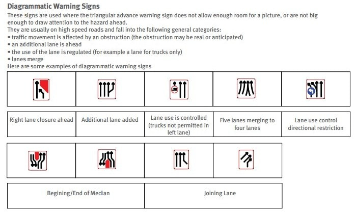 Diagrammatic Warning Signs